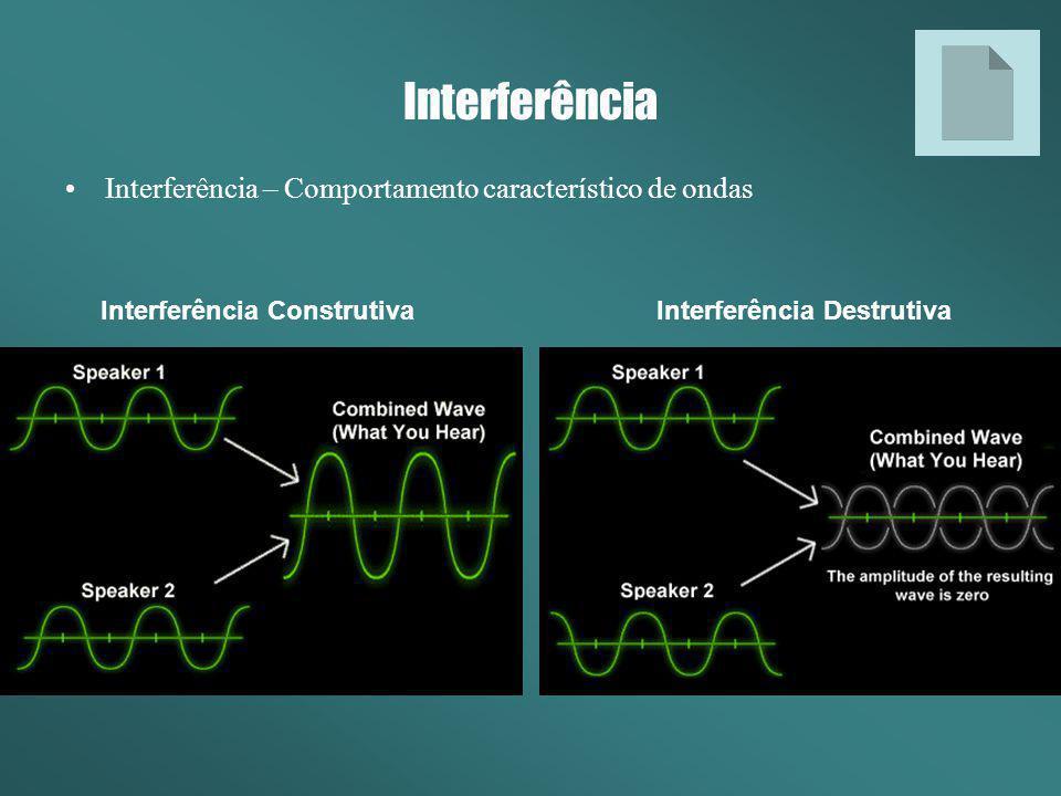 Interferência Interferência – Comportamento característico de ondas Interferência ConstrutivaInterferência Destrutiva