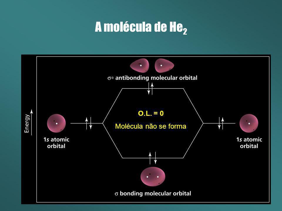 A molécula de He 2 O.L. = 0 Molécula não se forma