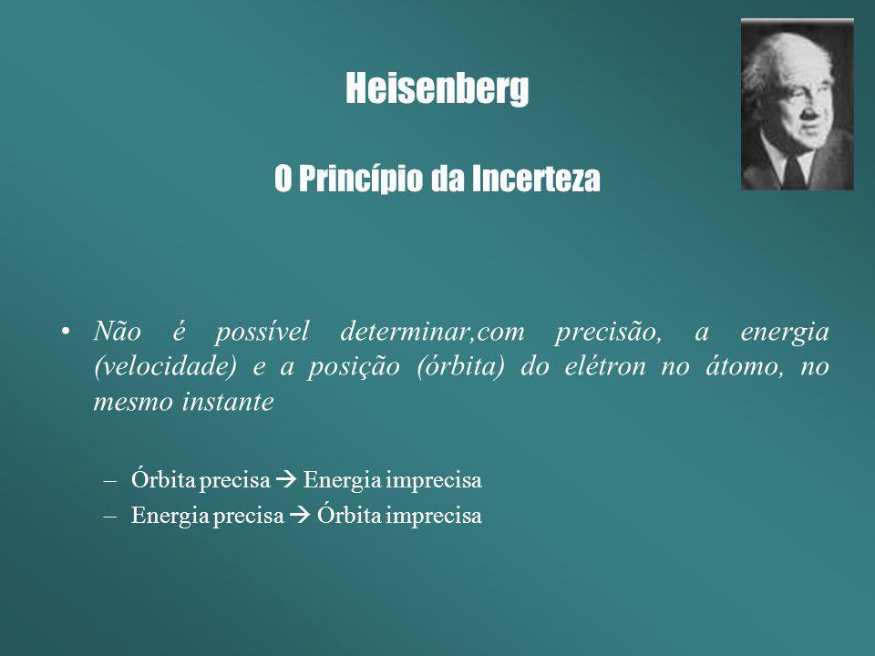 Heisenberg O Princípio da Incerteza Não é possível determinar,com precisão, a energia (velocidade) e a posição (órbita) do elétron no átomo, no mesmo