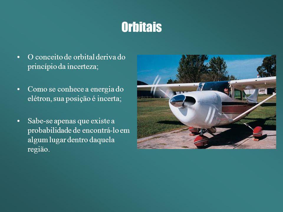 Orbitais O conceito de orbital deriva do princípio da incerteza; Como se conhece a energia do elétron, sua posição é incerta; Sabe-se apenas que exist