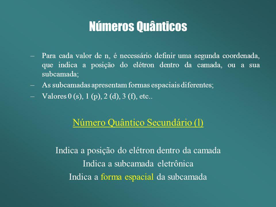 Números Quânticos –Para cada valor de n, é necessário definir uma segunda coordenada, que indica a posição do elétron dentro da camada, ou a sua subca
