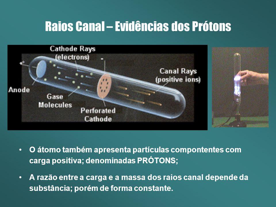 Raios Canal – Evidências dos Prótons O átomo também apresenta partículas compontentes com carga positiva; denominadas PRÓTONS; A razão entre a carga e a massa dos raios canal depende da substância; porém de forma constante.