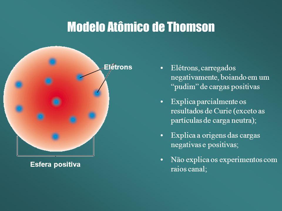 Modelo Atômico de Thomson Elétrons, carregados negativamente, boiando em um pudim de cargas positivas Explica parcialmente os resultados de Curie (exceto as partículas de carga neutra); Explica a origens das cargas negativas e positivas; Não explica os experimentos com raios canal; Esfera positiva Elétrons