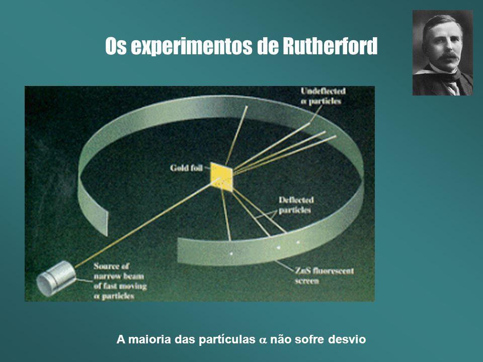 Os experimentos de Rutherford A maioria das partículas não sofre desvio