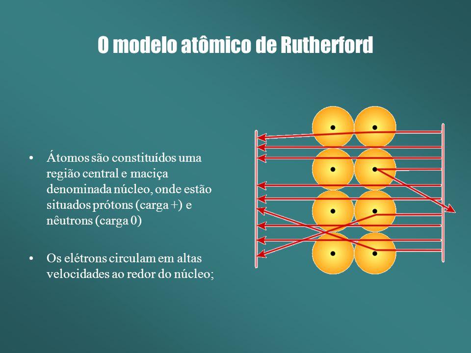 O modelo atômico de Rutherford Átomos são constituídos uma região central e maciça denominada núcleo, onde estão situados prótons (carga +) e nêutrons (carga 0) Os elétrons circulam em altas velocidades ao redor do núcleo;