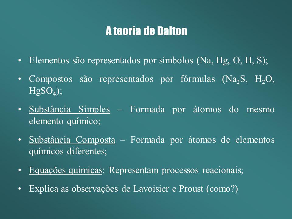 A teoria de Dalton Elementos são representados por símbolos (Na, Hg, O, H, S); Compostos são representados por fórmulas (Na 2 S, H 2 O, HgSO 4 ); Substância Simples – Formada por átomos do mesmo elemento químico; Substância Composta – Formada por átomos de elementos químicos diferentes; Equações químicas: Representam processos reacionais; Explica as observações de Lavoisier e Proust (como?)