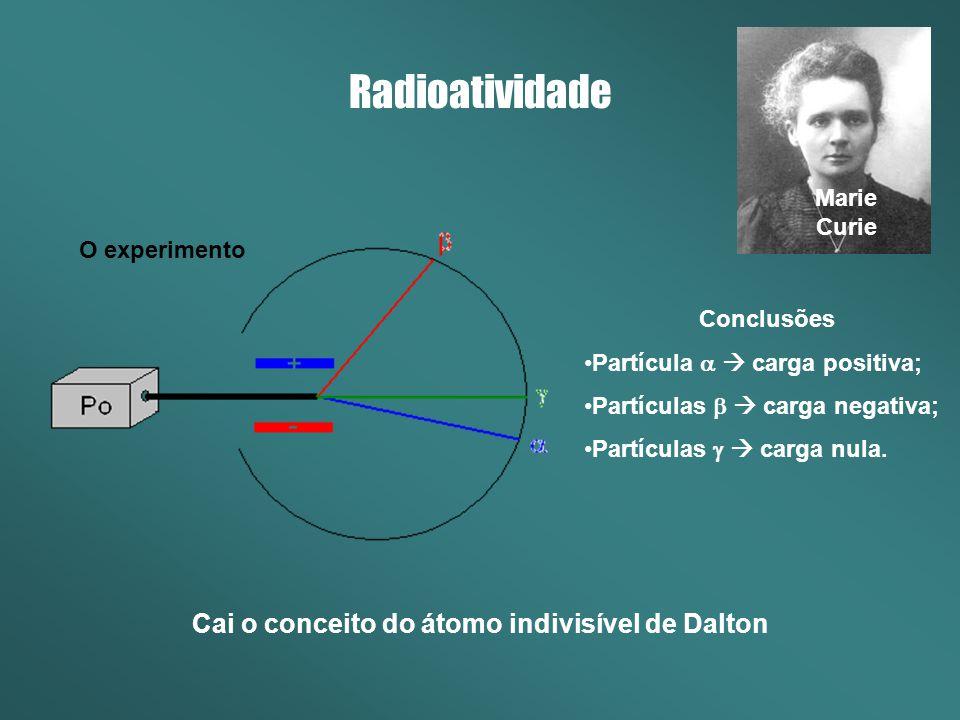Radioatividade Marie Curie O experimento Conclusões Partícula carga positiva; Partículas carga negativa; Partículas carga nula.