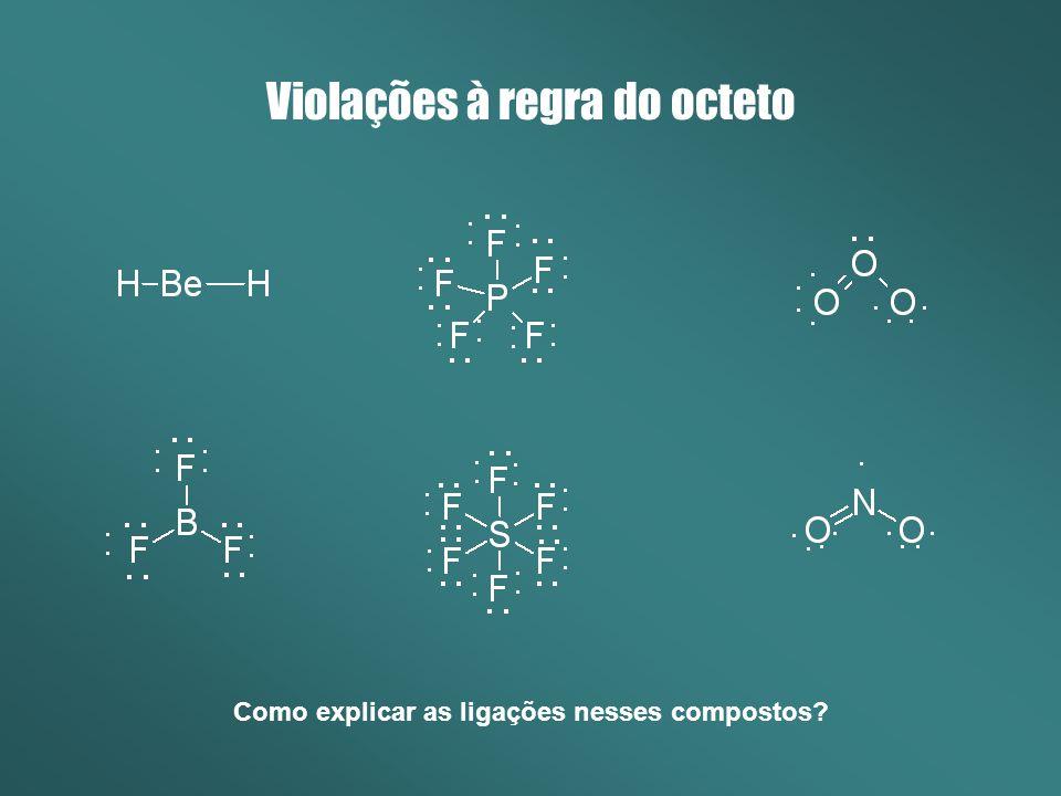 Violações à regra do octeto Como explicar as ligações nesses compostos?