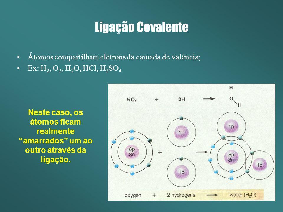 Ligação Covalente Átomos compartilham elétrons da camada de valência; Ex: H 2, O 2, H 2 O, HCl, H 2 SO 4 Neste caso, os átomos ficam realmente amarrad