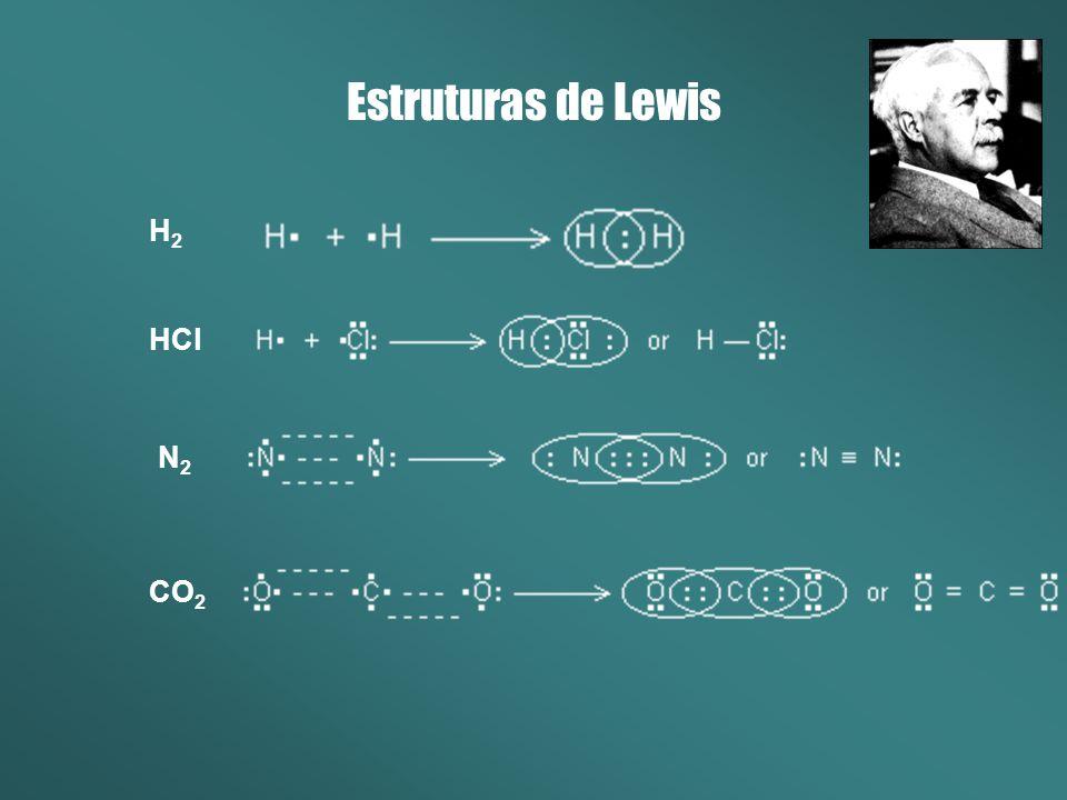 Estruturas de Lewis H2H2 HCl N2N2 CO 2