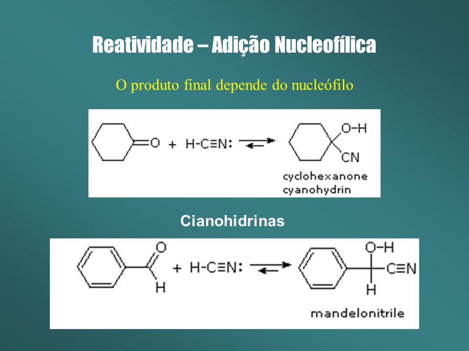 Reatividade – Adição Nucleofílica O produto final depende do nucleófilo Cianohidrinas