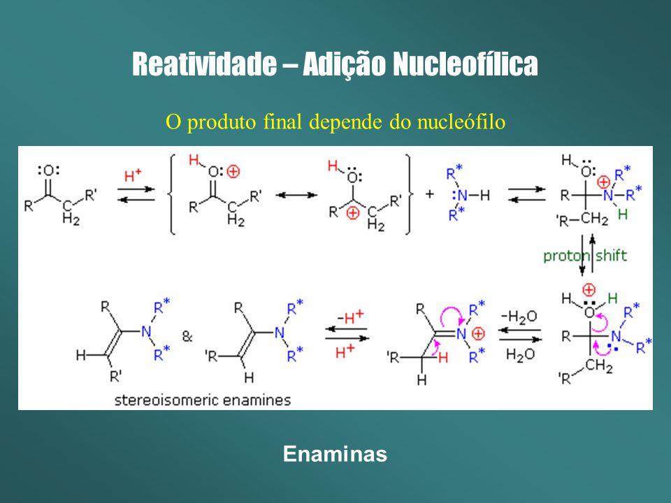 Reatividade – Adição Nucleofílica O produto final depende do nucleófilo Enaminas