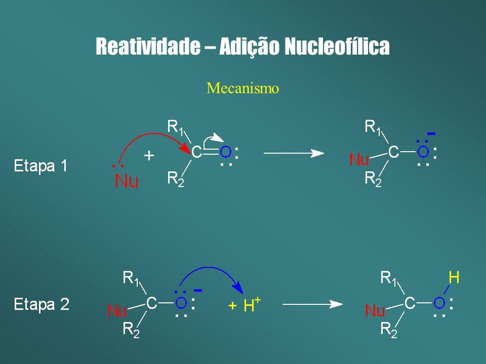 Reatividade – Adição Nucleofílica Mecanismo