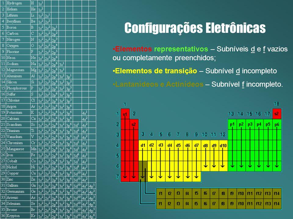 Na - 1s 2 2s 2 2p 6 3s 1 X Íons Cl - 1s 2 2s 2 2p 6 3s 2 3p 5 Regra do Octeto – Oito elétrons na última camada Na + - 1s 2 2s 2 2p 6 3s 0 Cl - - 1s 2 2s 2 2p 6 3s 2 3p 6