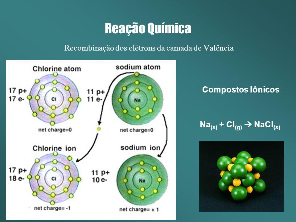 Questões não Respondidas Como é a ligação nos compostos que não conduzem corrente elétrica.