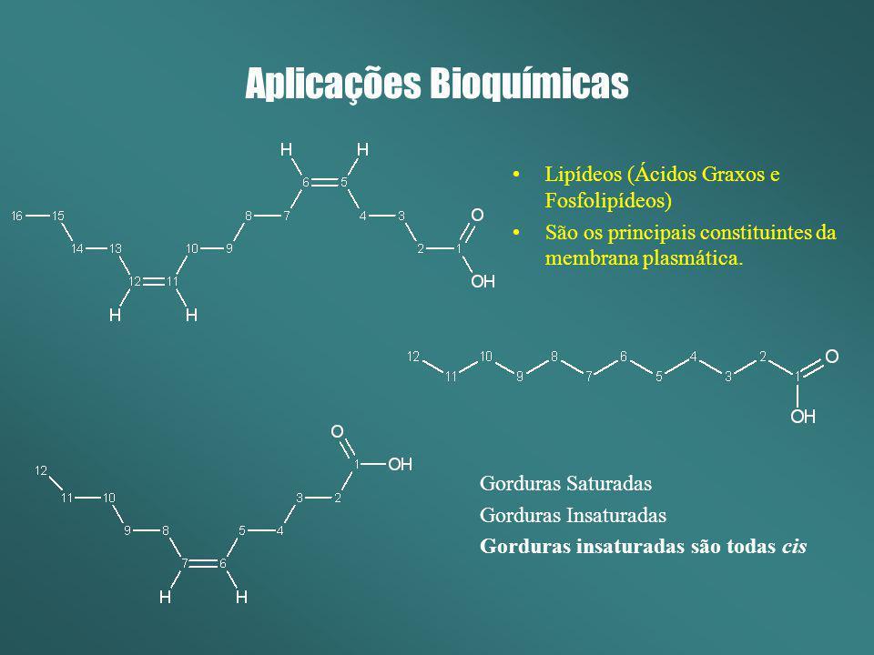 Aplicações Bioquímicas Lipídeos (Ácidos Graxos e Fosfolipídeos) São os principais constituintes da membrana plasmática. Gorduras Saturadas Gorduras In
