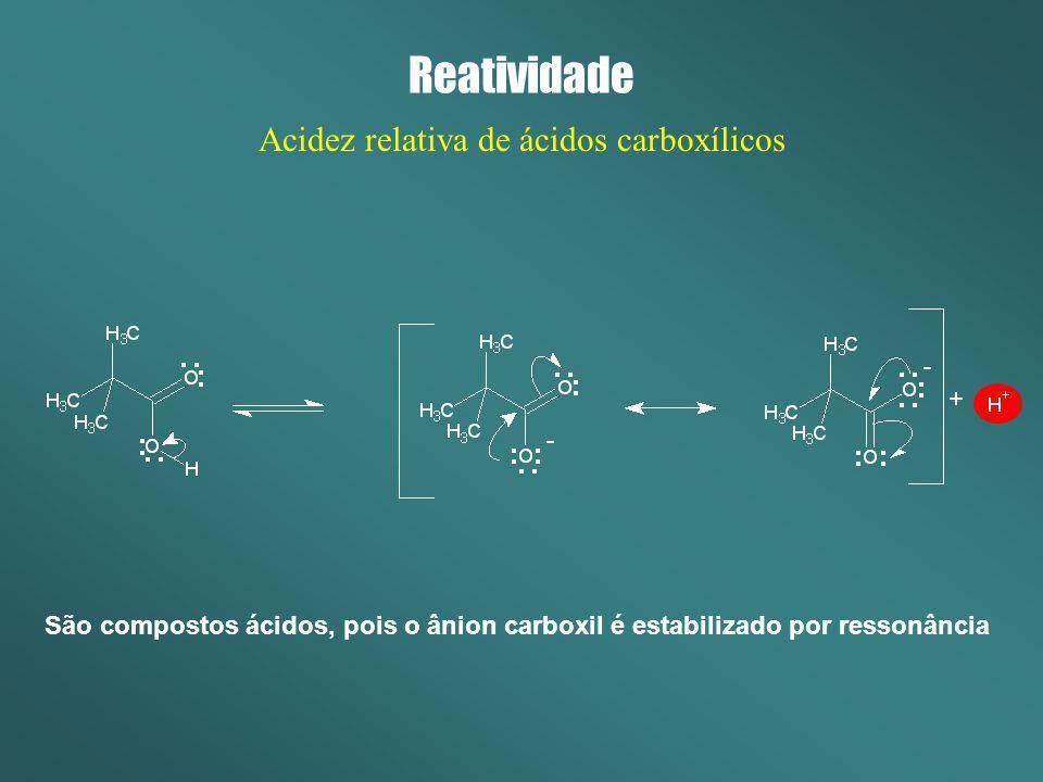 Reatividade Acidez relativa de ácidos carboxílicos São compostos ácidos, pois o ânion carboxil é estabilizado por ressonância