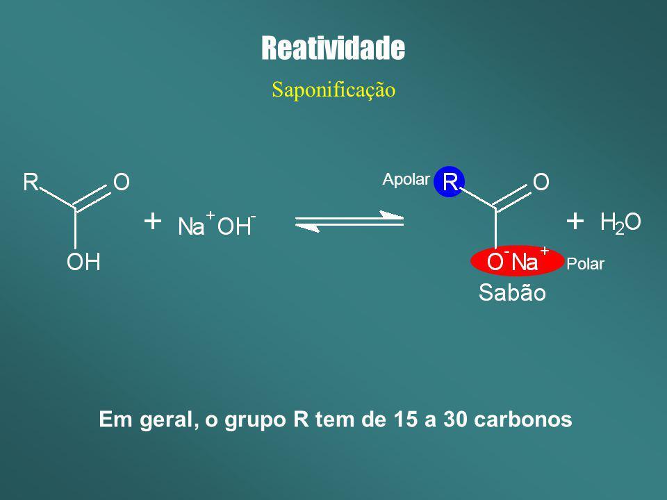 Reatividade Saponificação Em geral, o grupo R tem de 15 a 30 carbonos Apolar Polar