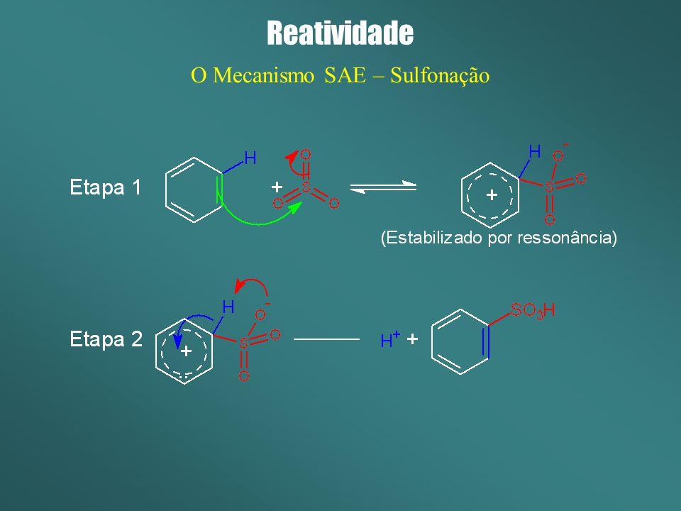 Reatividade O Mecanismo SAE – Sulfonação