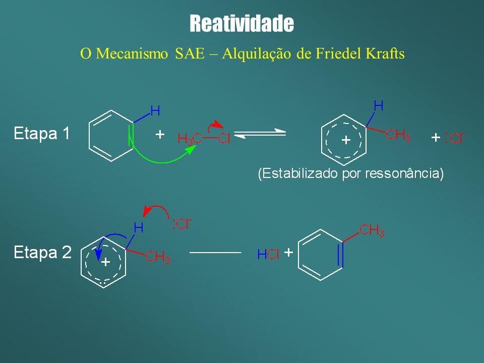Reatividade O Mecanismo SAE – Alquilação de Friedel Krafts