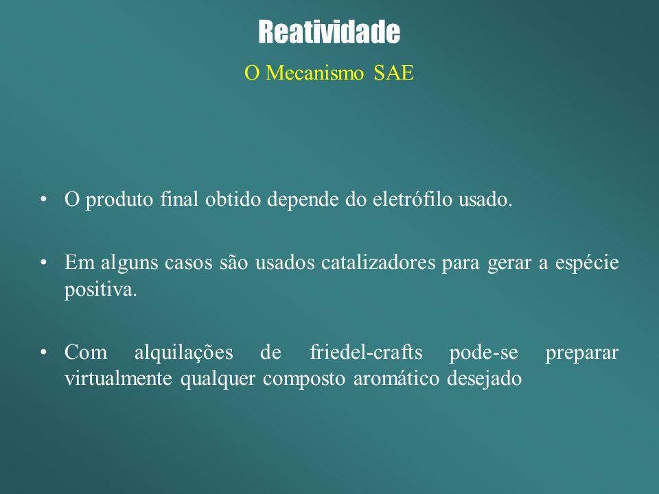 Reatividade O Mecanismo SAE O produto final obtido depende do eletrófilo usado. Em alguns casos são usados catalizadores para gerar a espécie positiva