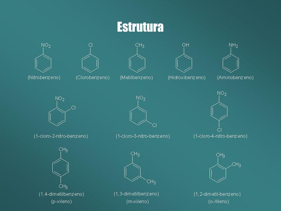 Reatividade O Mecanismo SAE O produto final obtido depende do eletrófilo usado.
