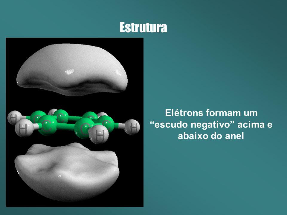 Estrutura Elétrons formam um escudo negativo acima e abaixo do anel