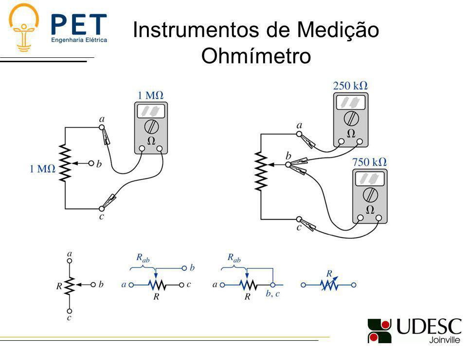 Instrumentos de Medição Ohmímetro