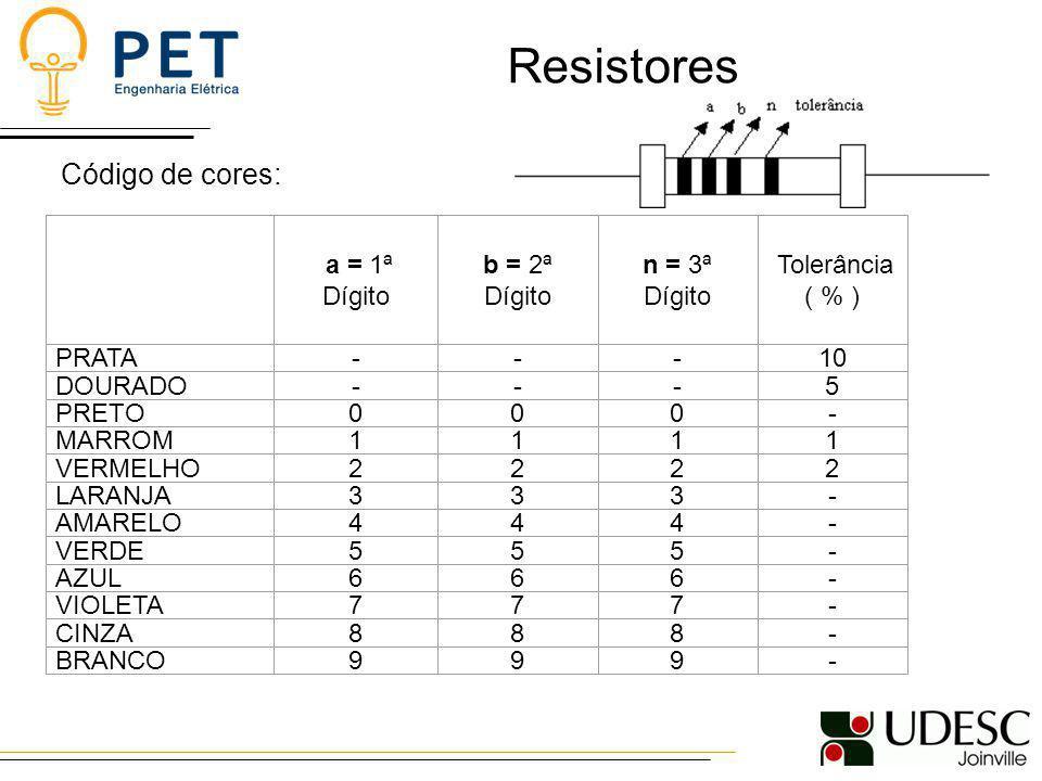 Resistores Código de cores: a = 1ª Dígito b = 2ª Dígito n = 3ª Dígito Tolerância ( % ) PRATA---10 DOURADO---5 PRETO000- MARROM1111 VERMELHO2222 LARANJ