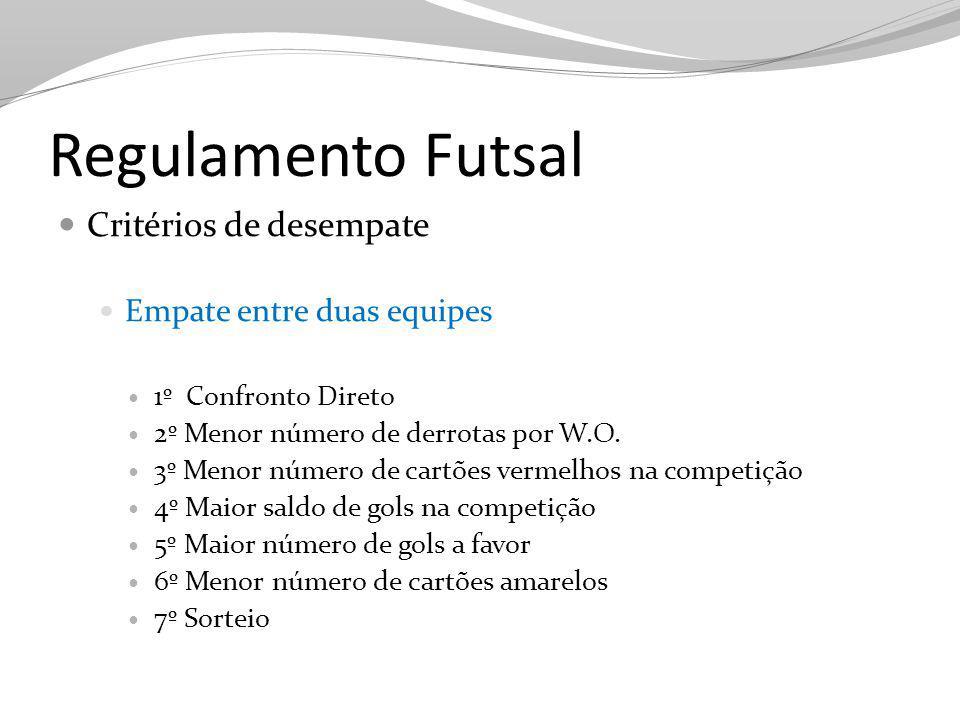 Regulamento Futsal Critérios de desempate Empate entre duas equipes 1º Confronto Direto 2º Menor número de derrotas por W.O. 3º Menor número de cartõe