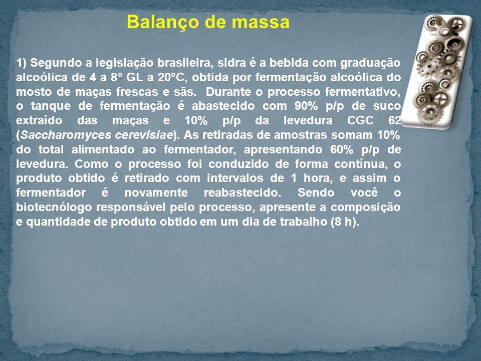 Balanço de massa 1) Segundo a legislação brasileira, sidra é a bebida com graduação alcoólica de 4 a 8° GL a 20°C, obtida por fermentação alcoólica do