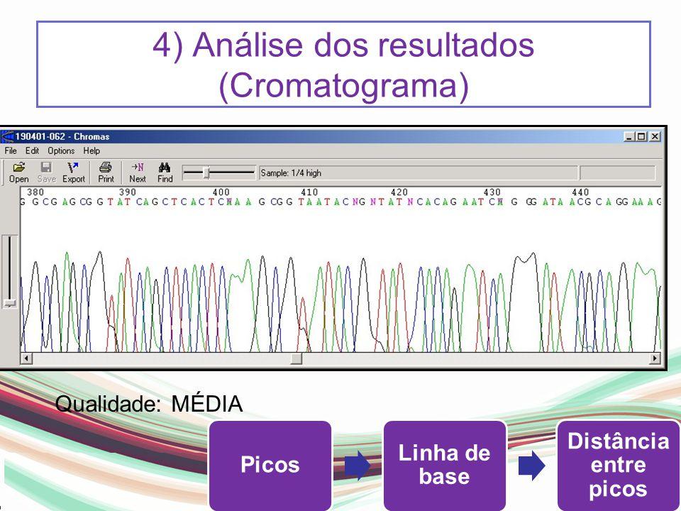 Qualidade: MÉDIA 4) Análise dos resultados (Cromatograma) Picos Linha de base Distância entre picos
