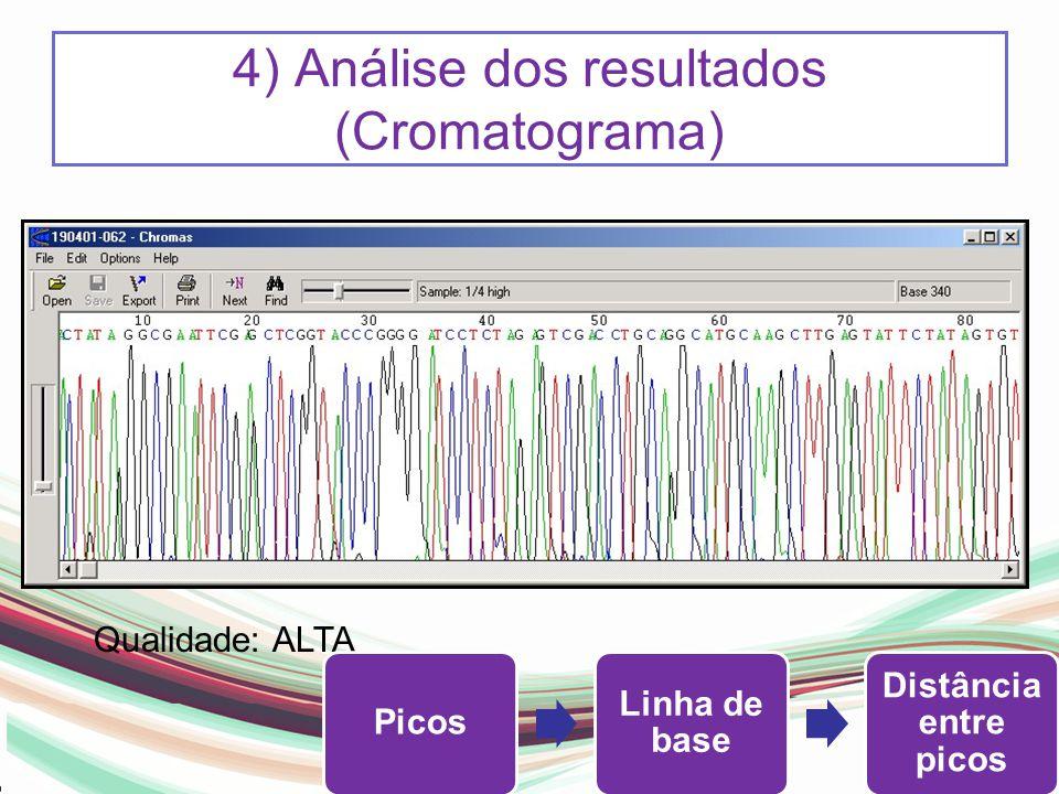 4) Análise dos resultados (Cromatograma) Qualidade: ALTA Picos Linha de base Distância entre picos