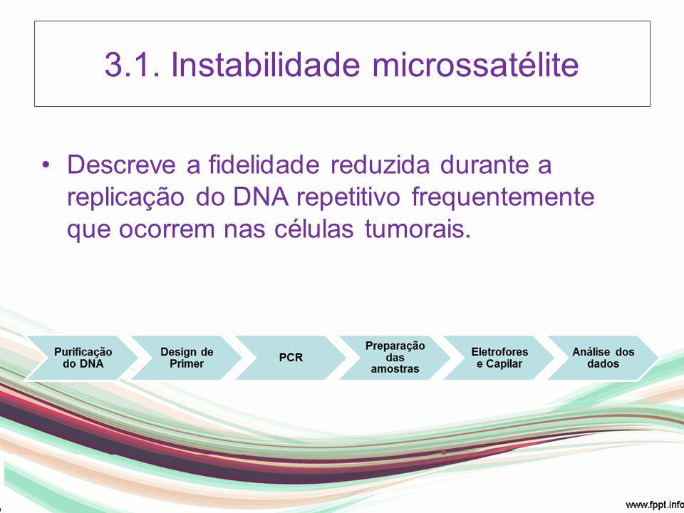 3.1. Instabilidade microssatélite Descreve a fidelidade reduzida durante a replicação do DNA repetitivo frequentemente que ocorrem nas células tumorai