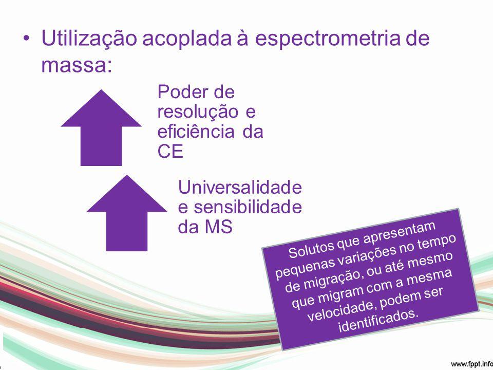 Utilização acoplada à espectrometria de massa: Poder de resolução e eficiência da CE Universalidade e sensibilidade da MS Solutos que apresentam peque