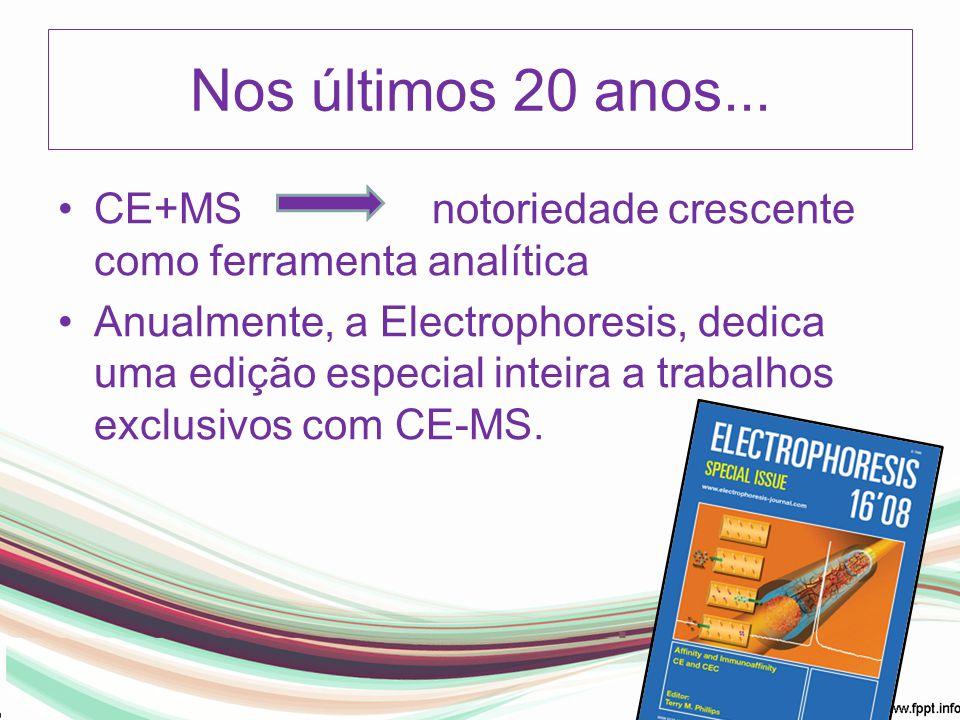 Nos últimos 20 anos... CE+MS notoriedade crescente como ferramenta analítica Anualmente, a Electrophoresis, dedica uma edição especial inteira a traba