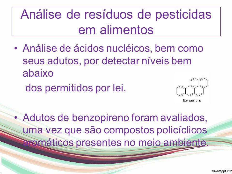 Análise de resíduos de pesticidas em alimentos Análise de ácidos nucléicos, bem como seus adutos, por detectar níveis bem abaixo dos permitidos por le
