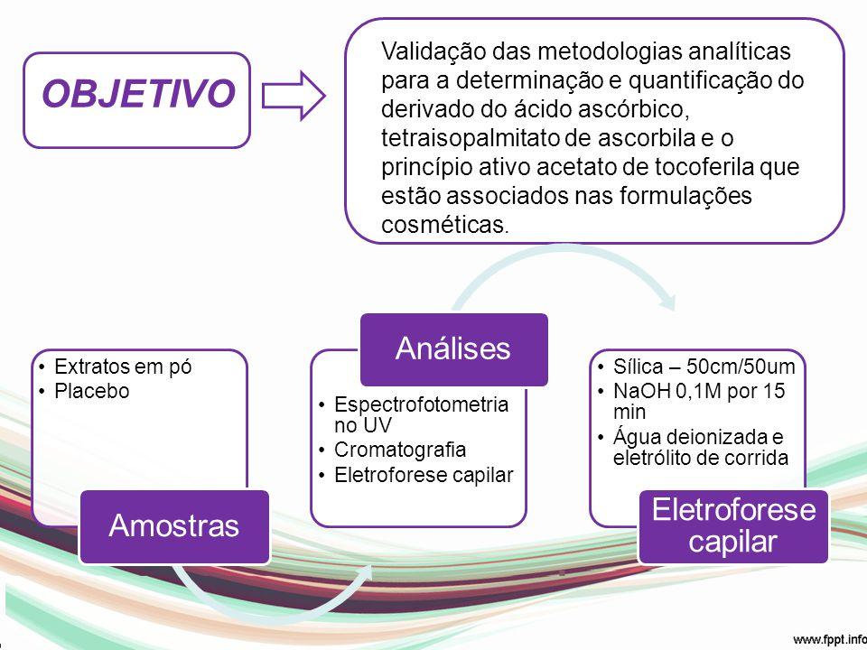 OBJETIVO Validação das metodologias analíticas para a determinação e quantificação do derivado do ácido ascórbico, tetraisopalmitato de ascorbila e o