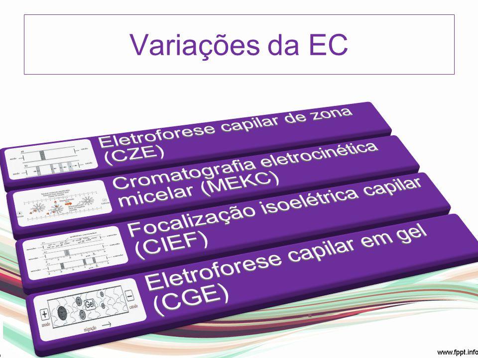Variações da EC