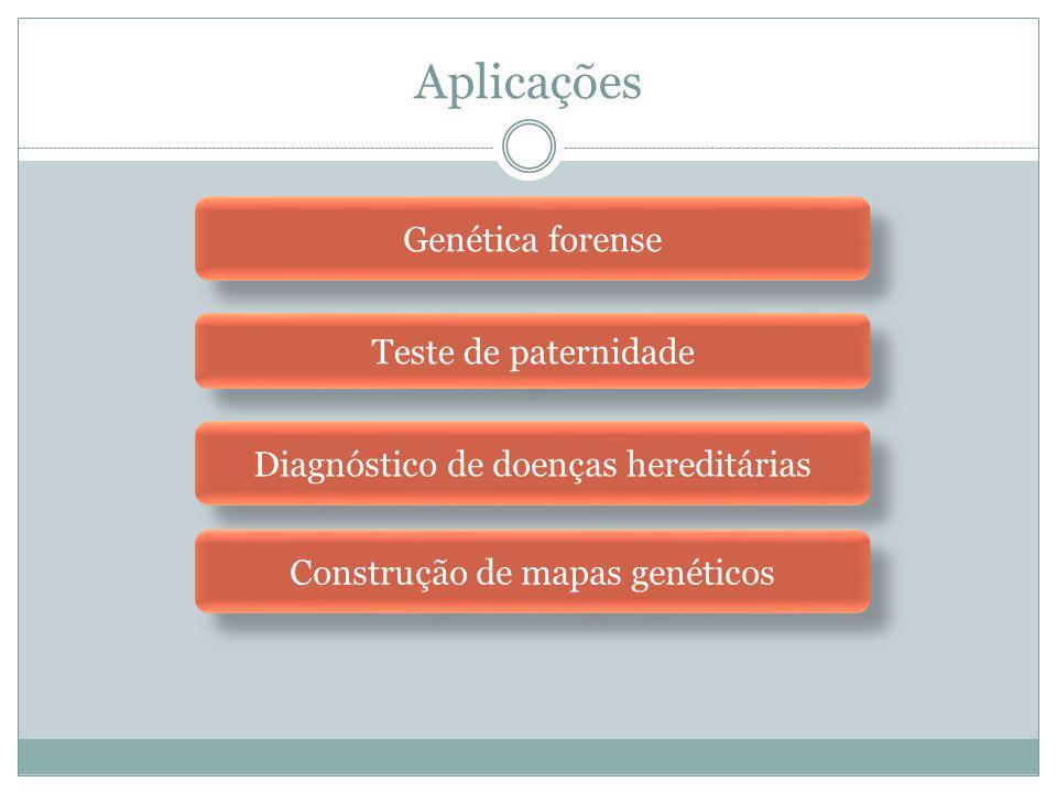Aplicações Diagnóstico de doenças hereditárias Construção de mapas genéticos Genética forense Teste de paternidade