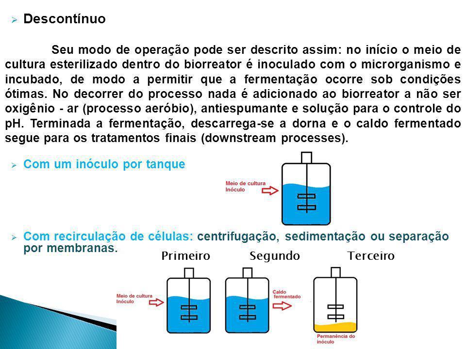 Descontínuo Seu modo de operação pode ser descrito assim: no início o meio de cultura esterilizado dentro do biorreator é inoculado com o microrganism