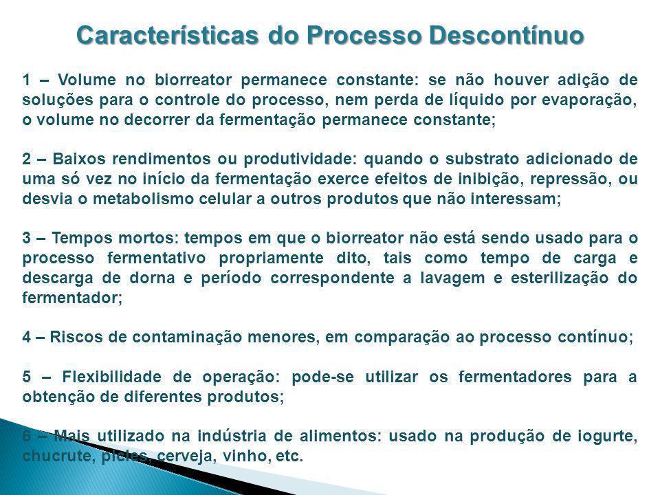 Características do Processo Descontínuo 1 – Volume no biorreator permanece constante: se não houver adição de soluções para o controle do processo, ne