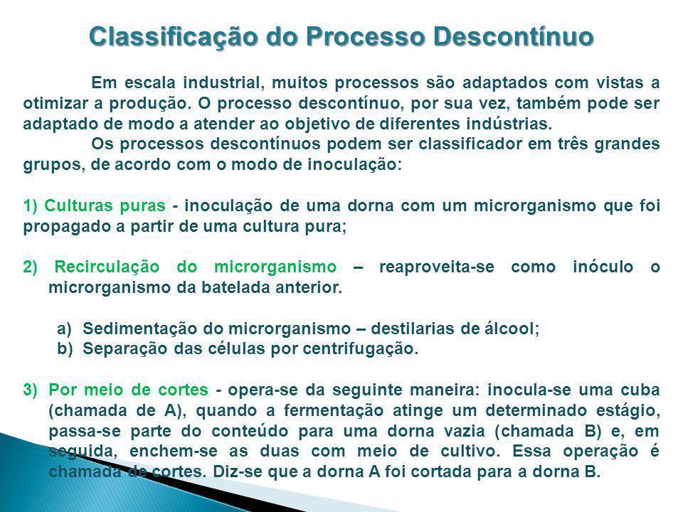 Classificação do Processo Descontínuo Em escala industrial, muitos processos são adaptados com vistas a otimizar a produção. O processo descontínuo, p