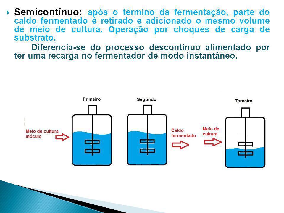 Semicontínuo: após o término da fermentação, parte do caldo fermentado é retirado e adicionado o mesmo volume de meio de cultura. Operação por choques