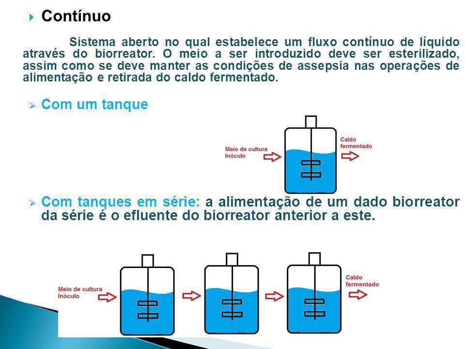 Contínuo Sistema aberto no qual estabelece um fluxo contínuo de líquido através do biorreator. O meio a ser introduzido deve ser esterilizado, assim c