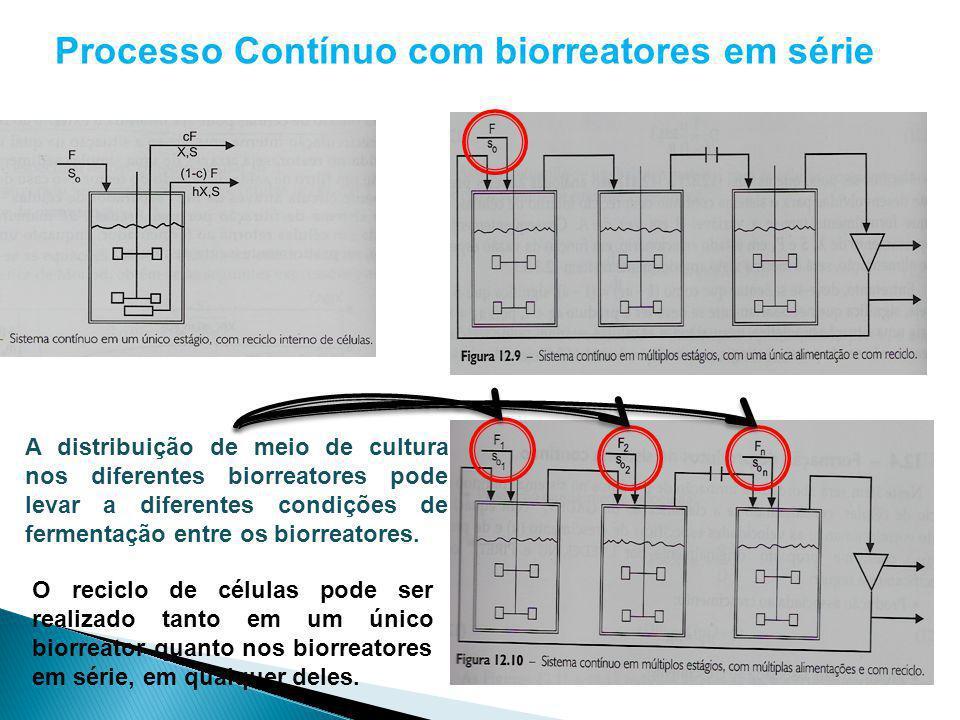 Processo Contínuo com biorreatores em série A distribuição de meio de cultura nos diferentes biorreatores pode levar a diferentes condições de ferment