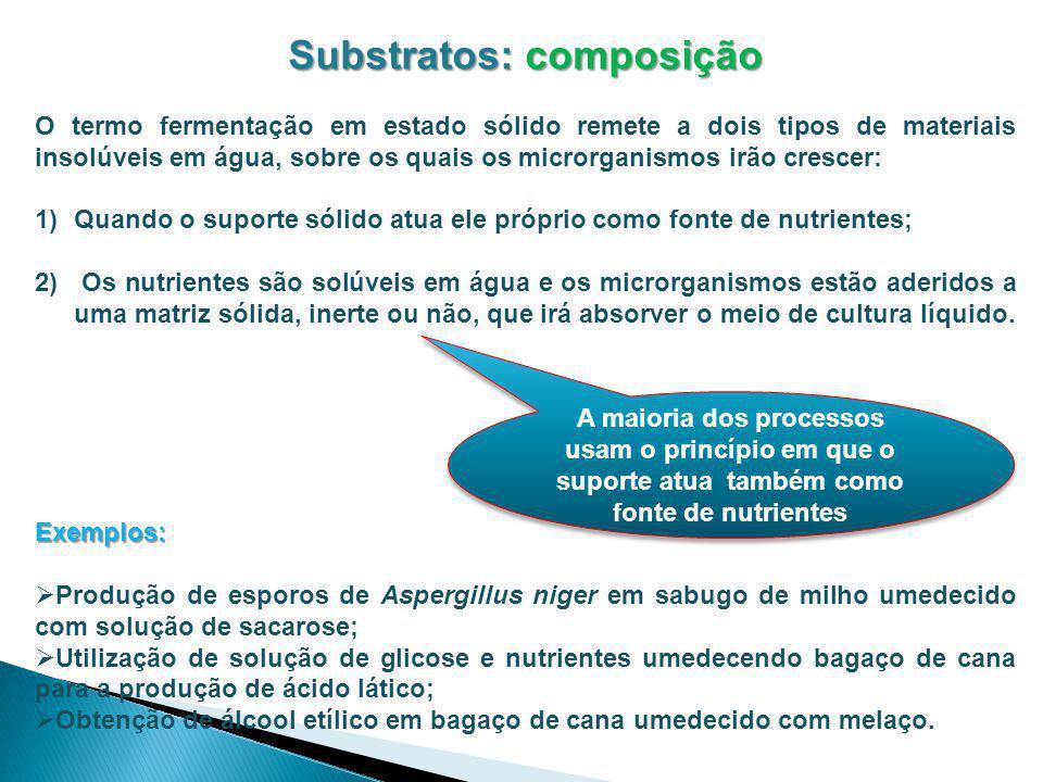 Substratos: composição O termo fermentação em estado sólido remete a dois tipos de materiais insolúveis em água, sobre os quais os microrganismos irão