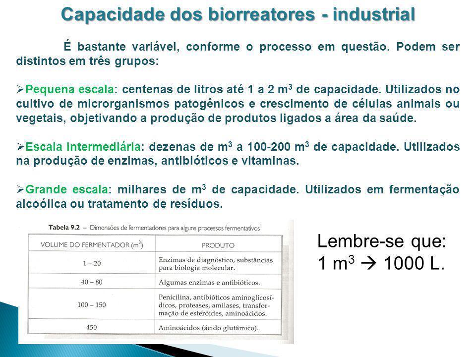 Capacidade dos biorreatores - industrial É bastante variável, conforme o processo em questão. Podem ser distintos em três grupos: Pequena escala: cent