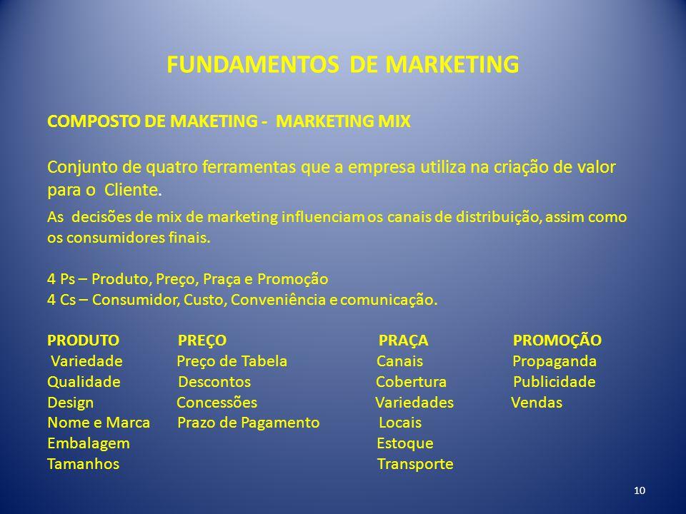 FUNDAMENTOS DE MARKETING COMPOSTO DE MAKETING - MARKETING MIX Conjunto de quatro ferramentas que a empresa utiliza na criação de valor para o Cliente.
