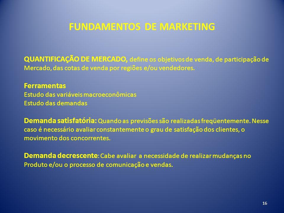 FUNDAMENTOS DE MARKETING QUANTIFICAÇÃO DE MERCADO, define os objetivos de venda, de participação de Mercado, das cotas de venda por regiões e/ou vende
